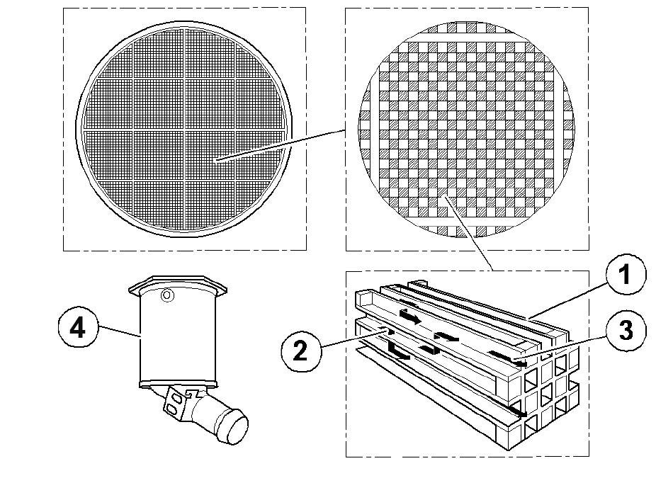 Функции сажевого фильтра DPF и катализатора в дизеле